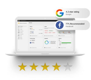 Campground Marketing Review Tools